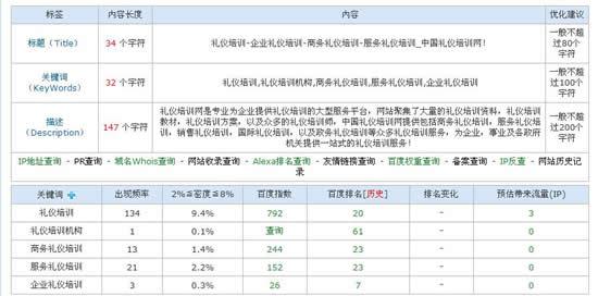 网站seo数据
