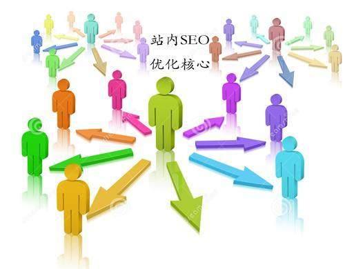关于如何做好SEO优化的四条经验